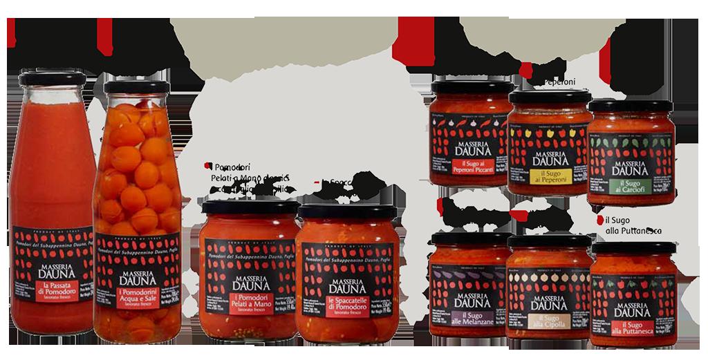 Masseria Dauna il Pomodoro